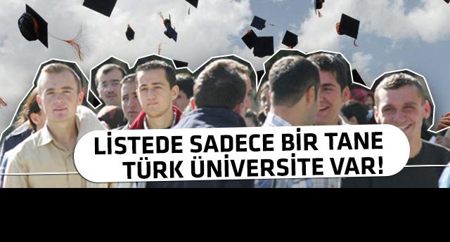 En iyi 500 listesinde tek Türk üniversitesi