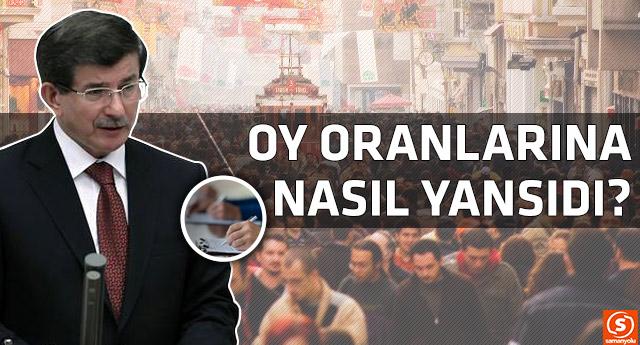 Ahmet Davutoğlu'nun başbakanlığı sonrası ilk anket sonuçları