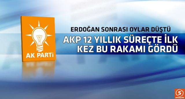 Son seçim anketinde AKP'ye şok!