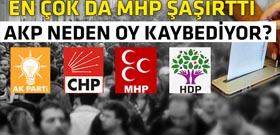 Gezici'den 6 Büyükşehir'de kritik seçim anketi
