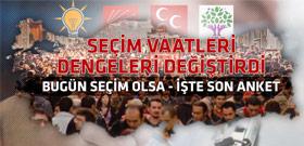 Son seçim anketinin sonuçlarında İstanbul'da büyük değişim!